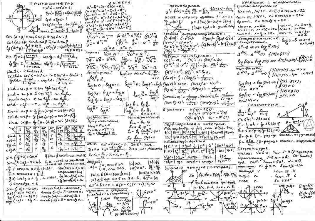 Шпаргалка по математике для сдающих
